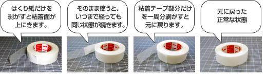 テープの粘着面だけを一周分剥がすと元に戻ります